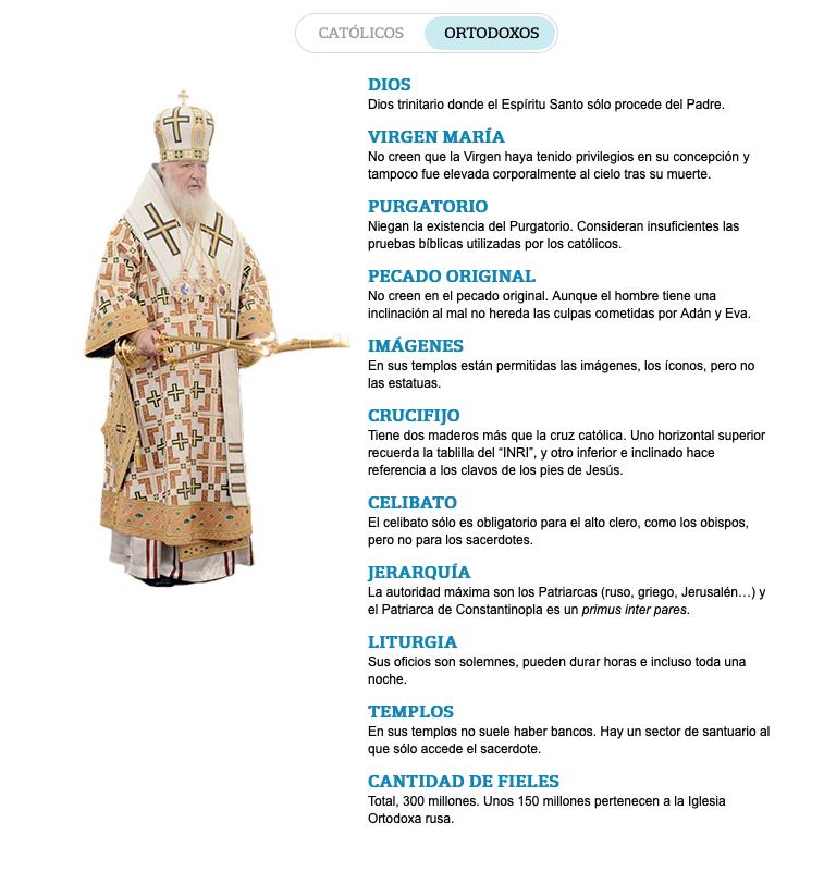 diferencias-catolicos-ortodoxos